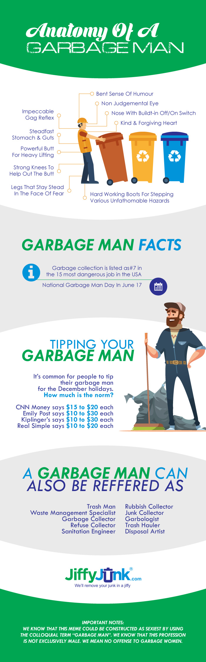 Anatomy-of-A-Garbage-Man-Infographic.jpg